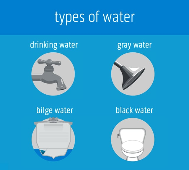 Types of water pictures to pin on pinterest pinsdaddy for All types of water