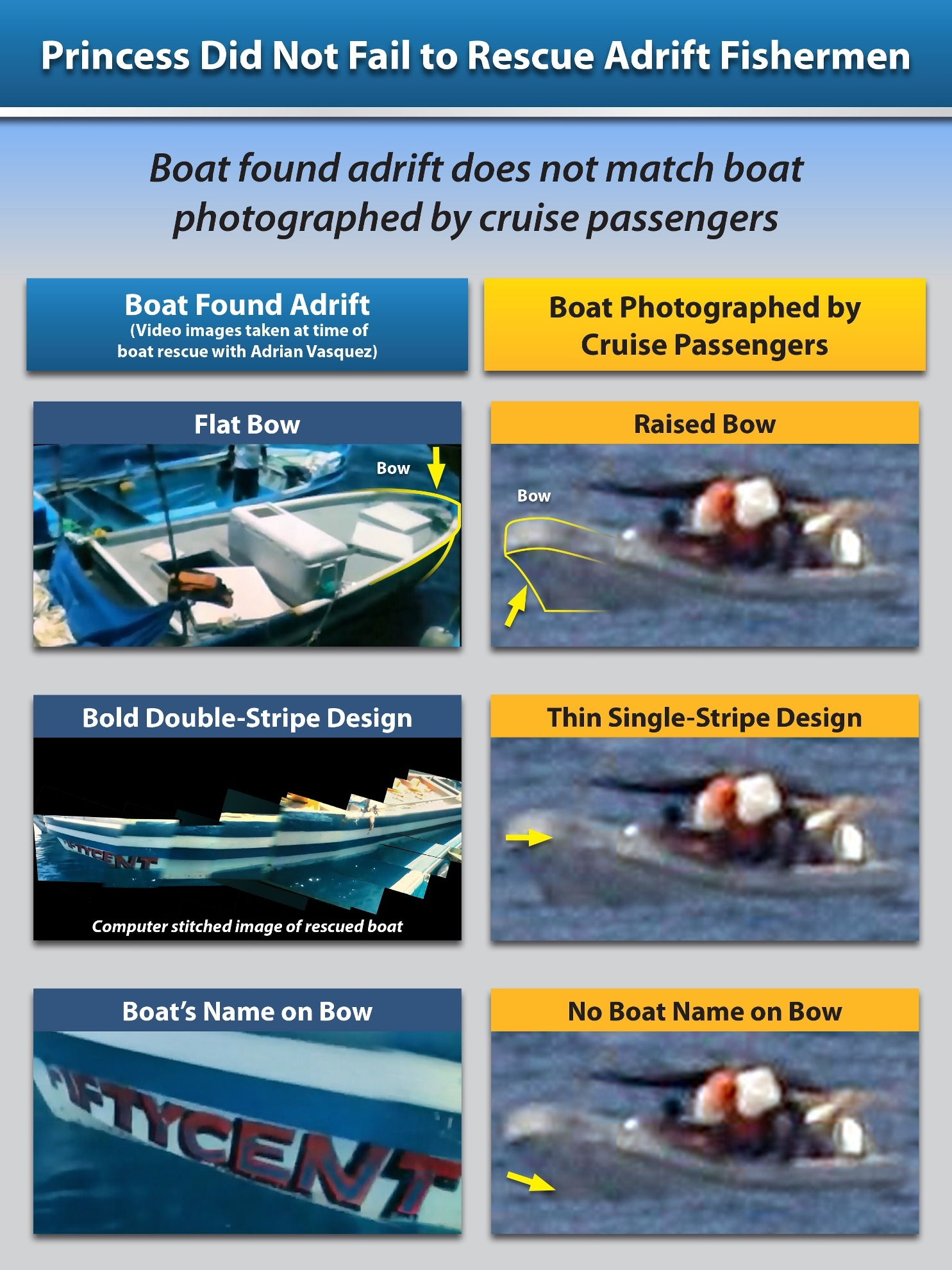 A Graphic Comparing The Fifty Cent And The Boat Photographed By Princess  Passengers Can Be Found Here: ...
